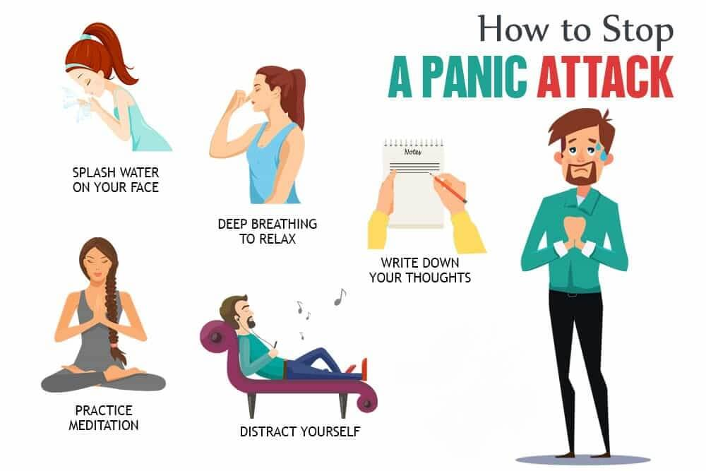 Panic attacks in our everyday life.